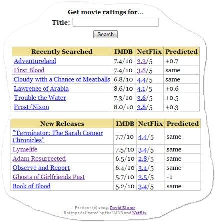 imdb_80_2.jpg